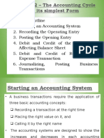 Chapter 2 – The Accounting Cycle in its simplest Form.pptx