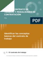 UD.4. CONTRATO DE TRABAJO Y MODALIDADES DE CONTRATACIÓN (1)