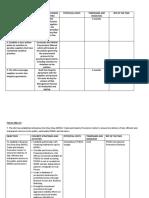 OM Draft Integrity Mechanisms.pdf