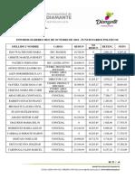 Sueldos de funcionarios y empleados de Diamante - Octubre 2018
