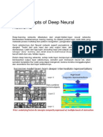 Key Concepts of Deep Neural Networks