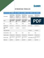160805-115601-LPG tradizionali_ES.pdf