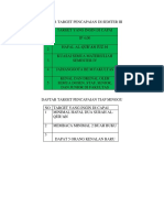 DAFTAR TARGET PENCAPAIAN DI SEMTER III.docx