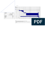 Plan de proyecto transversal o integrador