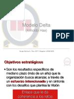 Estrategia Modelo Delta