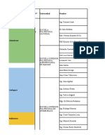 Universidades y Facultades (Respuestas Encuesta)