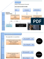 Analyse de Projet