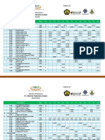 Jadwal Training 2018 - Biaya