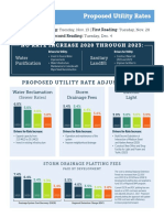 Sioux Falls utility rates