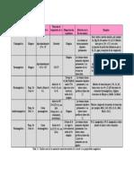 clasificación por propiedades mag~0E1