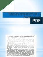 Niveles Operativos de La Planificacion