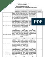 D9 Progessive Consultation C4.Docx