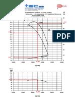 Curva Ventilador AIRTEC de 35kcfm