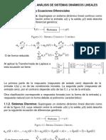 4. Álgebra de Diagrama de Bloques.