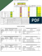 Analisisdevulnerabilidad1teresa 110326121551 Phpapp02 (1)