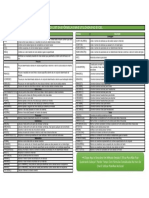 Checklist-Fórmulas-Excel-v2