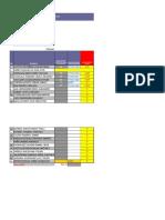 Evaluación Avances Grupos 2018-2 16112018