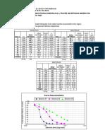 Ejercicio_2_Conductividad.pdf