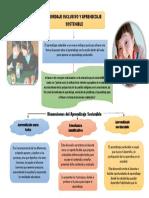 Dimensiones Del Aprendizaje Sostenible