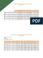 Analisis Pksr 2 Bahasa Arab