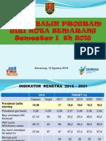 Umpan Balik Program Gizi Kota Semarang Semester 1 Th 2018