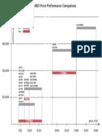 RouterBOARD_Price_Performance_Comparison.pdf