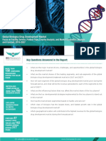 Biological Drug Development Market