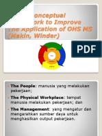 SMK3 - (Makin Winder)