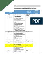1.6 Pengurusan Program