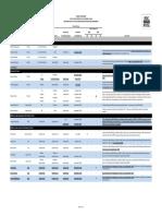 Fleet status report odfjell