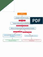 Ocurso Tributario.pdf