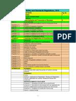 FSSAIFinal_Regulations_2010.pdf