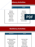 4 Resilient Activity Grouping (Faculty to Fill in the Names) (1)