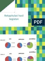 Rekapitulasi hasil kegiatan.pptx