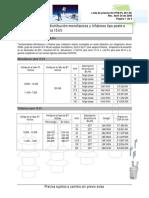 ABB_LISTA_DE_PRECIOS_TRANSF.pdf