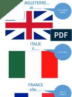 Pays et nationalités.pptx