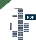 Estructura de proyecto