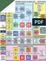 PMTech - wally.pptx
