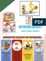 Nutricion Basica (Conceptos Basicos de Nutricion) (2) (1)