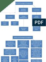 Presentación Sophia Mapa Conceptual.pptx