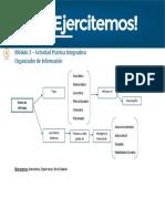 API 3 Direccion General