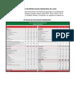 ANALISIS E INTERPRETACION FINANCIERA DE LAIVE.docx