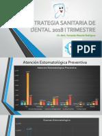 Estrategia Sanitaria de Dental 2018 i Trimestre