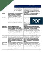 API II Sucesiones 1 2
