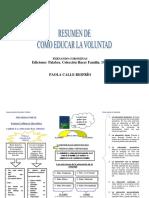 EDUCAR LA VOLUNTAD.pdf