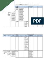 3. Sintaks Model Teknologi Layanan Jaringan KD 1