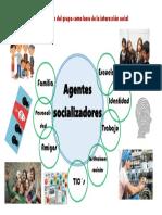 Identificación del grupo como base de la interacción social