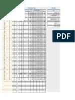 Distribuição de Pearson 3