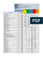 6.Cronograma de Adquisiciones Aev