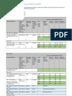 RPTP 2018 Draft Timetable